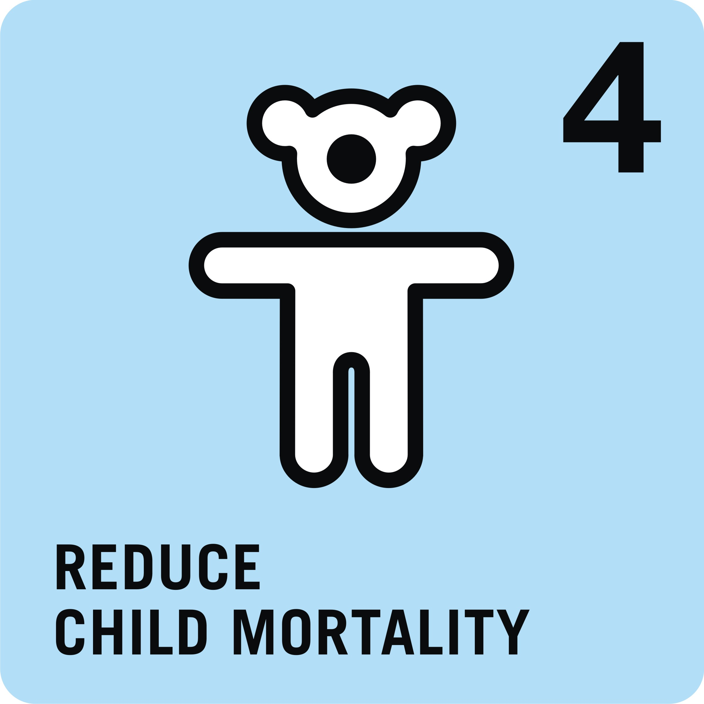 reducing child mortality A recent paper published in health affairs revealed that the united states lags behind all other wealthy nations in reducing its overall child mortality in depth analysis by co-author, dr christopher forrest of children's hospital of philadelphia's applied clinical research center in the department of pediatrics, and others pointed to three.